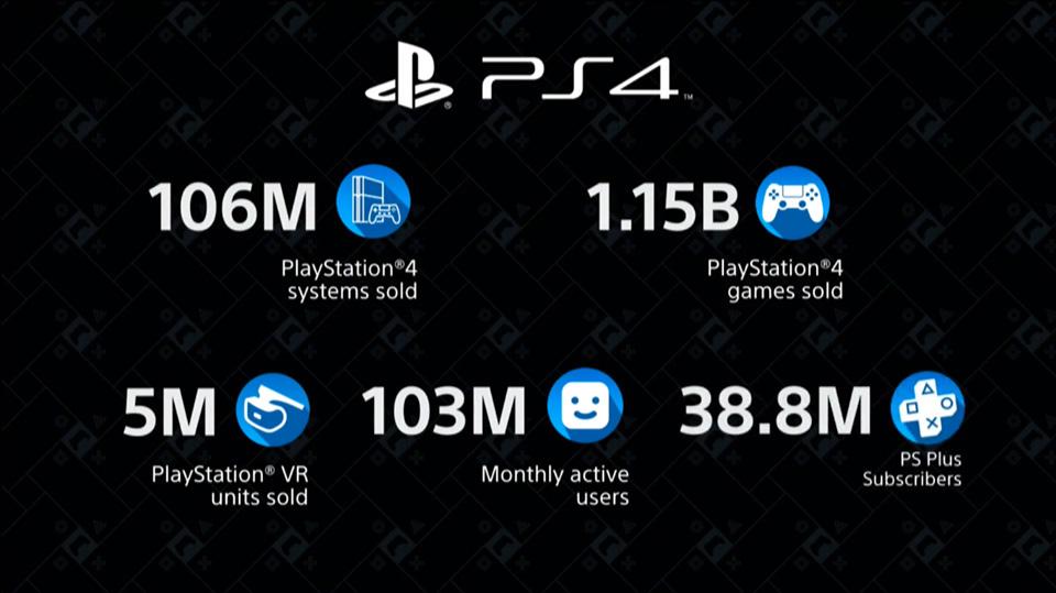Playstation 5商标和5大卖点公布