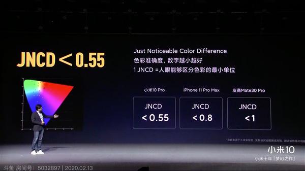小米10系列发布,售价约RM2373起 3