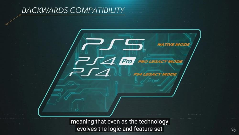 Sony PS5 配置发布