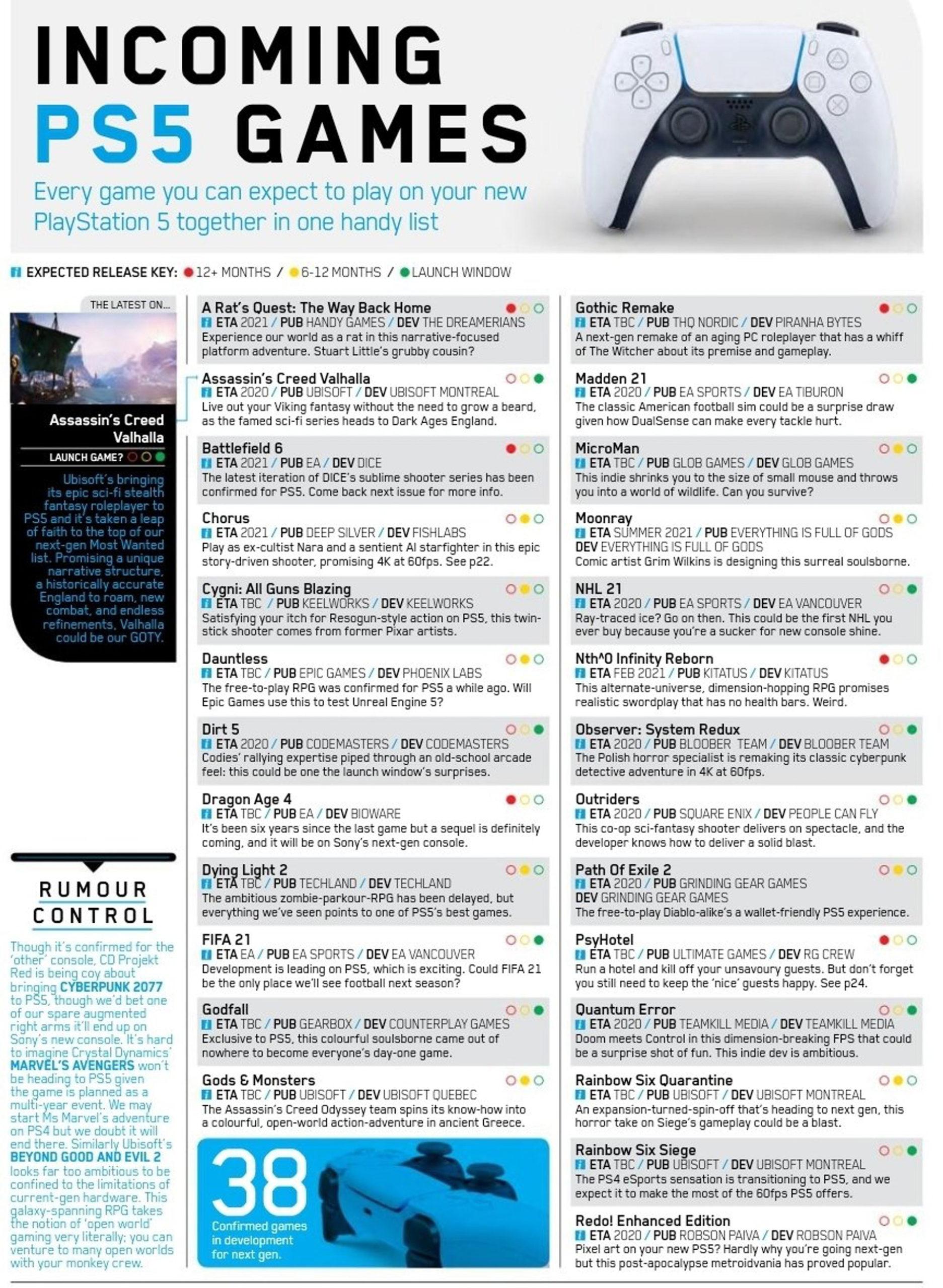 (更新2:6月12日发布)索尼PS5确定6月4日发布,同时公布首发游戏阵容! 5