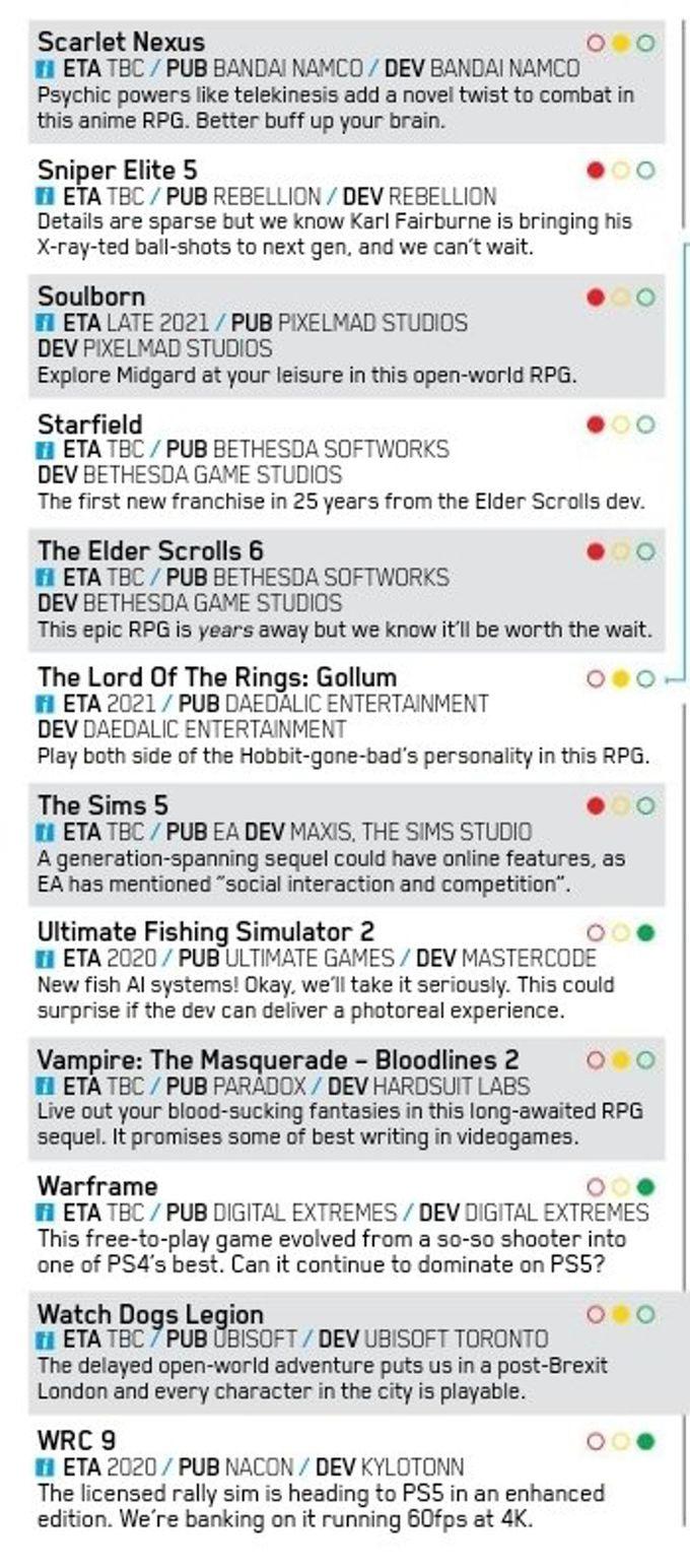 (更新2:6月12日发布)索尼PS5确定6月4日发布,同时公布首发游戏阵容! 6