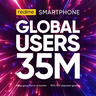 realme全球用户数量达到3500万