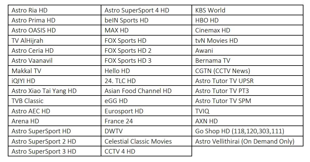 Astro未来无需安装天线即可在家观看电视节目