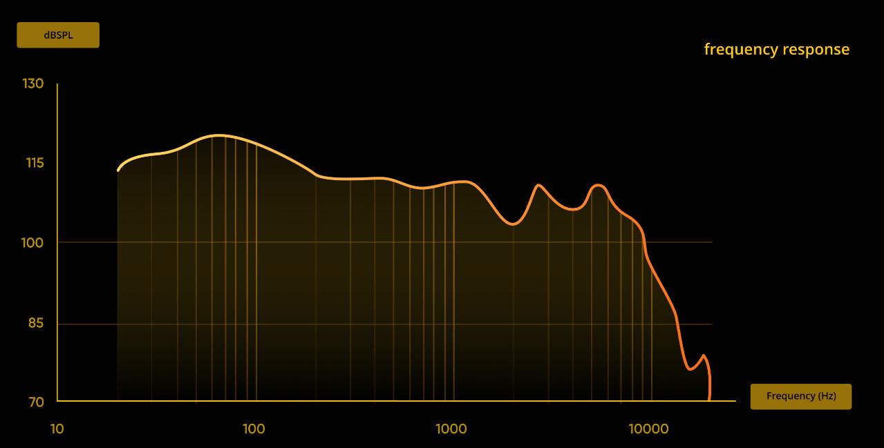 realme Band、realme Buds Air Neo Shopee首销闪购:节省高达39%! 11