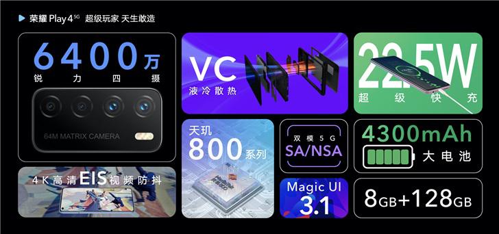 荣耀Play 4、Play 4 Pro中国发布,售价约RM1072起 3