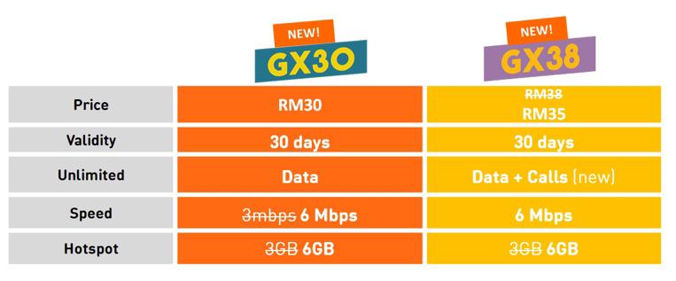(更新)U Mobile反击了!GX30、GX38全面升级?! 1