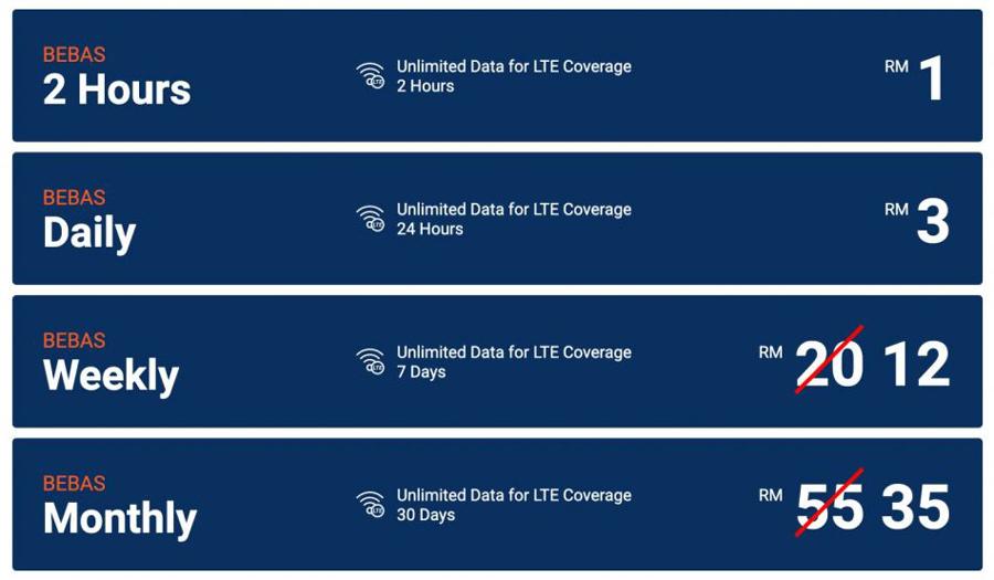 Unifi Mobile无限4G Data配套限时优惠