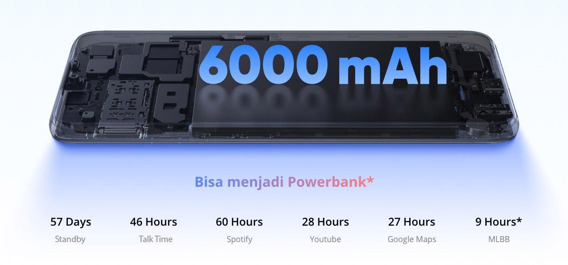 6000 mAh电池的手游续航魔王