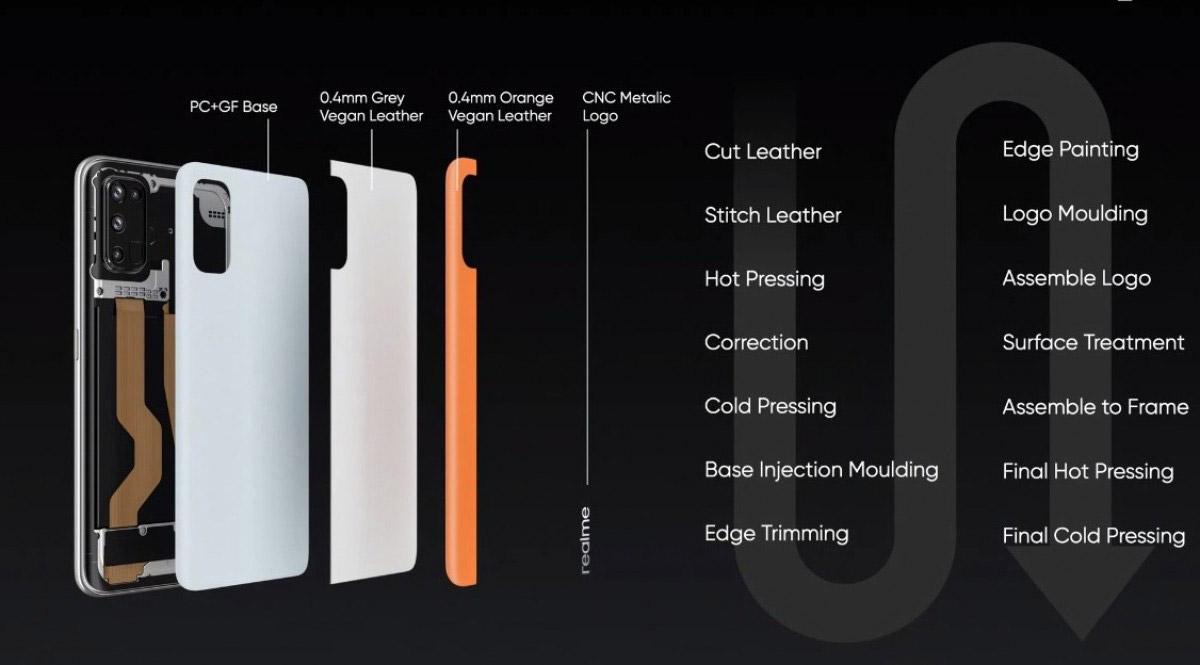 绝佳手感和高端大气质感的完美融合:realme 7 Pro Special Edition 皮革版潮机登场! 2