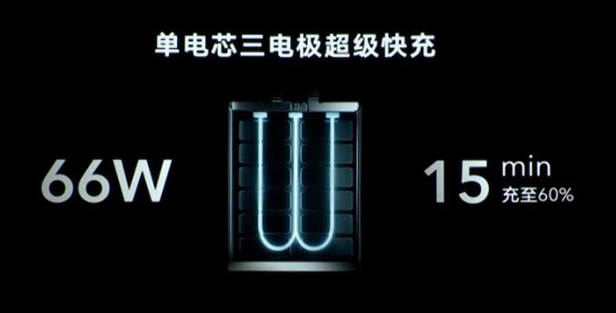 HONOR V40中国发布,售价约RM2245起! 2
