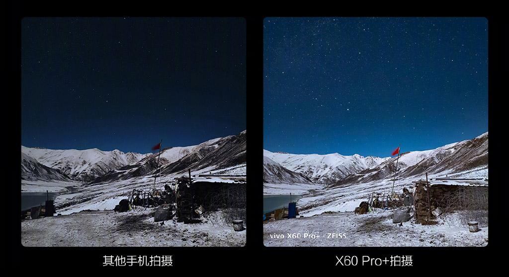 vivo X60 Pro Plus发布:蔡司双主摄+骁龙888,售价约RM3116起! 3