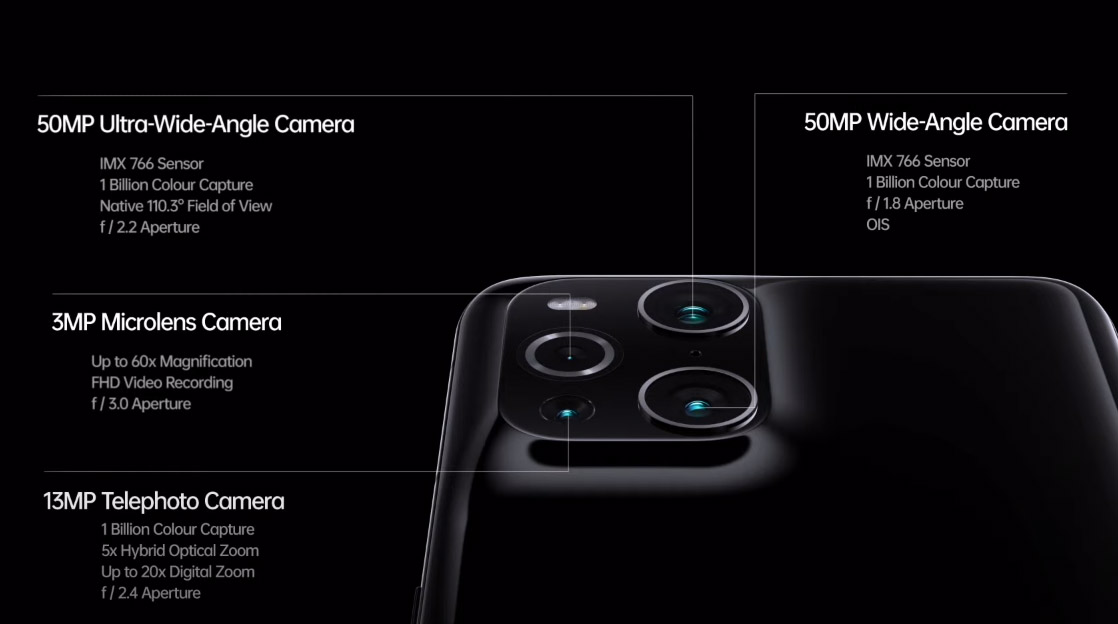 OPPO FindX3 Pro 5G十年磨一剑,Galaxy S21 Ultra机皇地位动摇! 6
