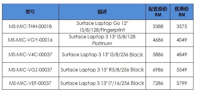 通过Shopee购买Microsoft Surface系列笔电,享有优惠价格,现金回扣,金币返还等优惠,节省高达RM1487! 5
