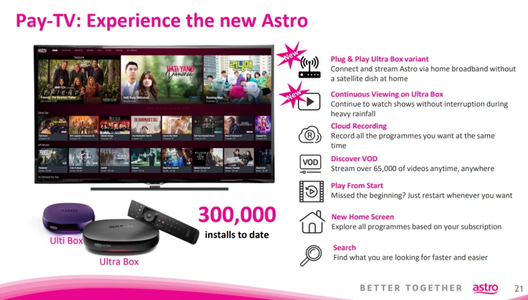 Astro将在7月起推出无需天线的机顶盒!
