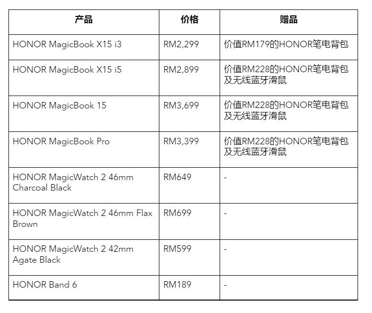 HONOR MagicBook X 15系列笔电6月19日开卖! 为 HONOR 50大马上市布局智能互联 17