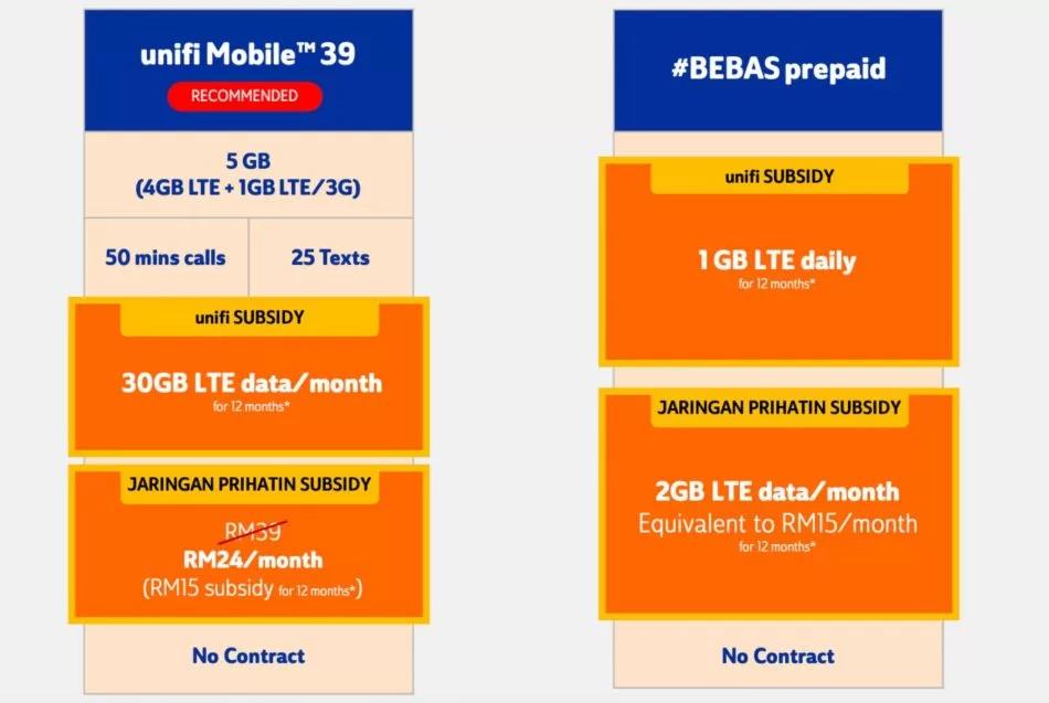 TM重新推出RM38 1Mbps配套