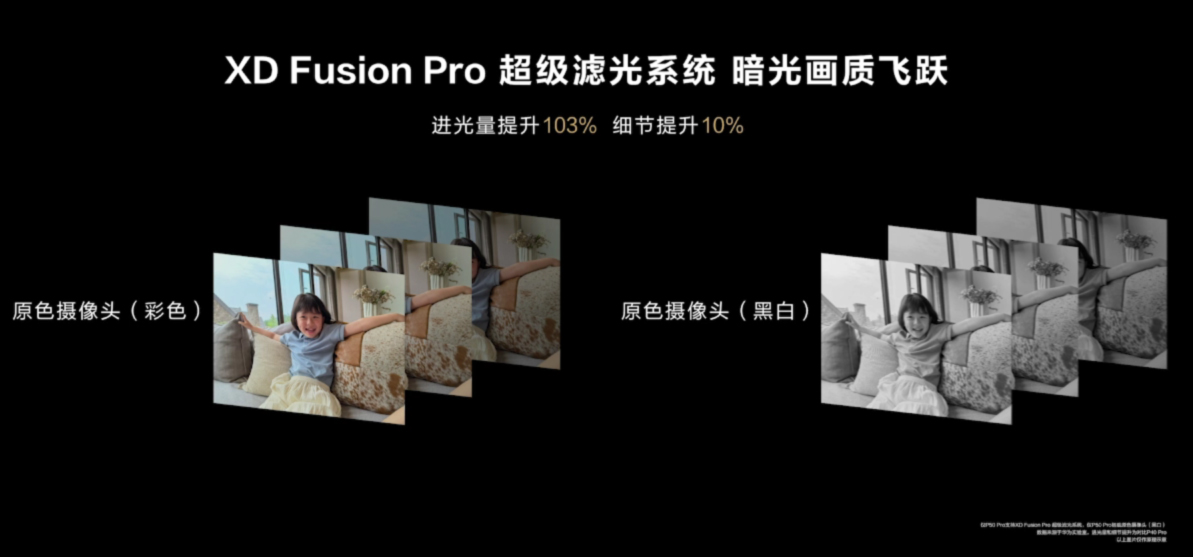 HUAWEI P50系列发布,售价约RM2950起! 1