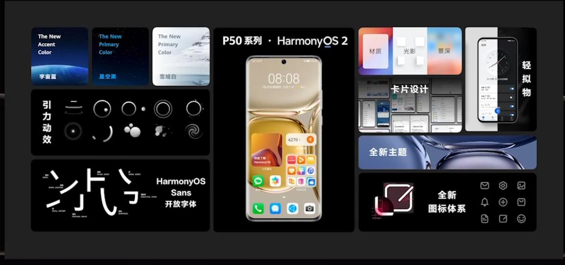 HUAWEI P50系列发布,售价约RM2950起! 2