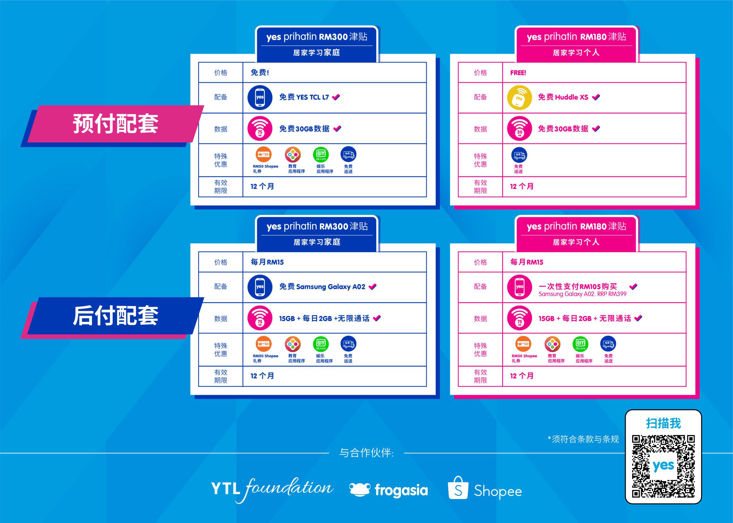 YES推出RM1默迪卡配套,欢庆国庆日 7