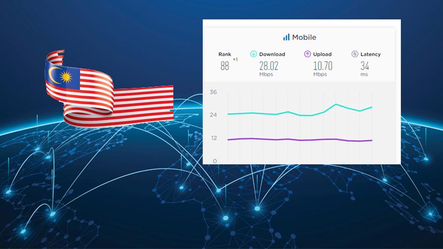 2021年7月移动网速报告