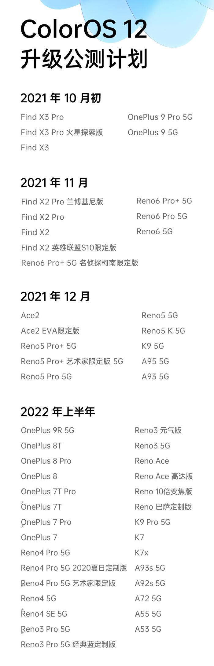 ColorOS 12发布:Find X3系列、OnePlus 9系列首发! 3